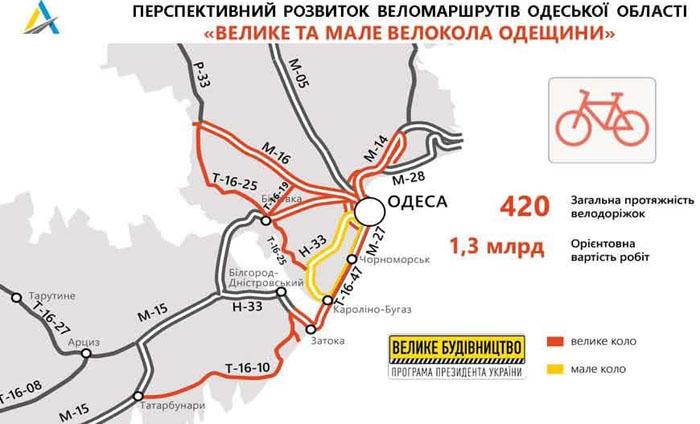 400-km-dorog-odesskaya-oblast